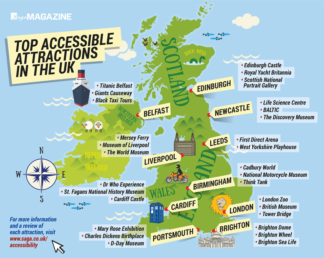 SAGA Magazines List of Top Accessible Attractions in the UK