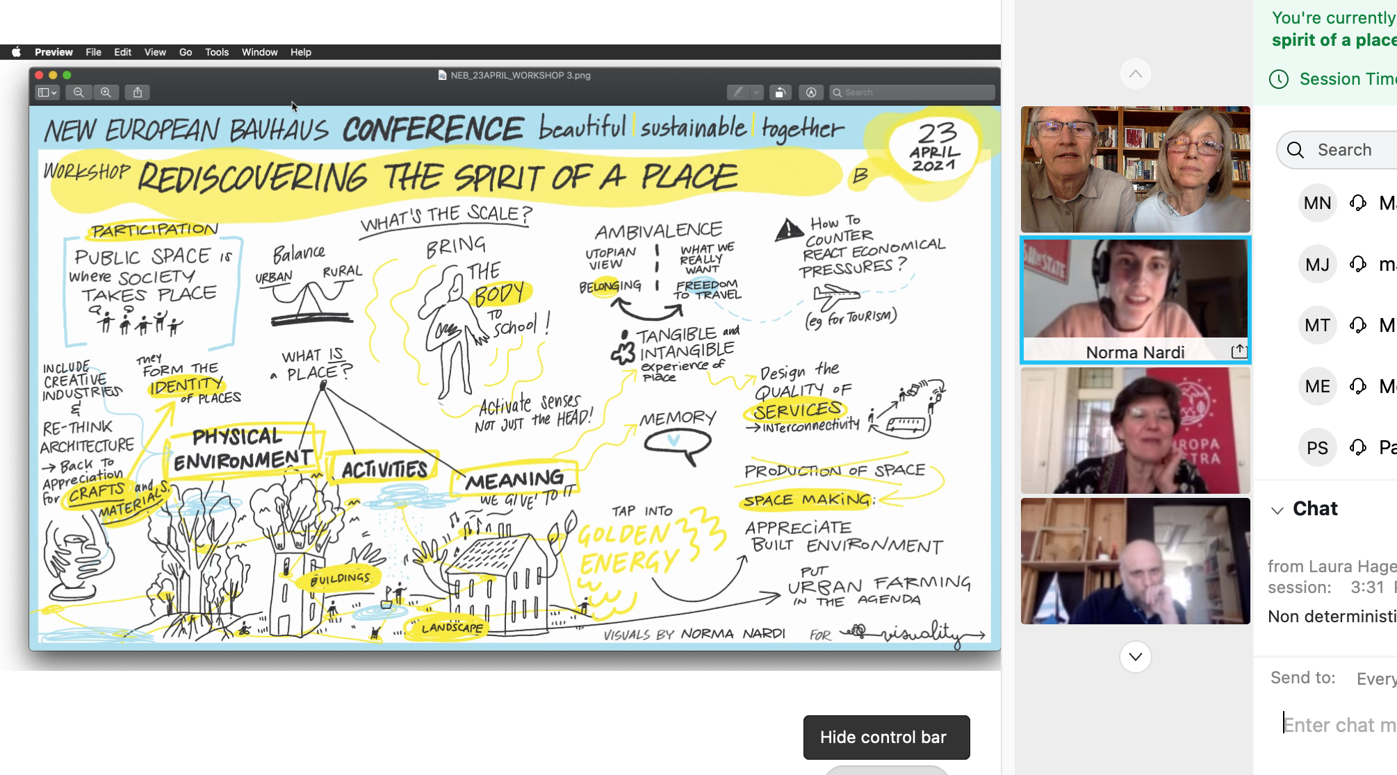 Image of graphic notes from Breakout Workshop on the Spirit of Place